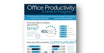 MiCloud & Office Productivity